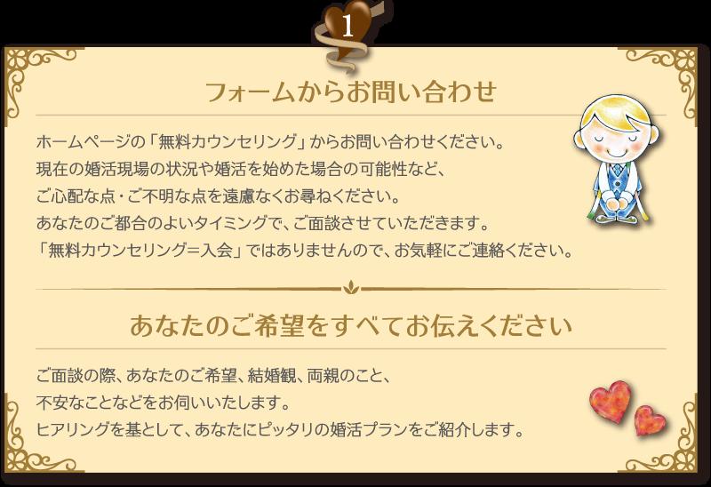 大阪・神戸の結婚相談所-成婚までの流れ