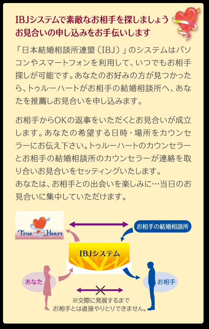 大阪・神戸の結婚相談所-サポート